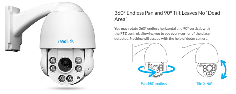 Panoramic Fisheye Security Cameras: What They Are, Top